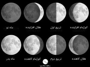 آموزش نجوم توسط محمد همایونی : فازها یا اهله ماه
