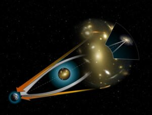 آموزش نجوم توسط محمد همایونی لنزهای گرانشی