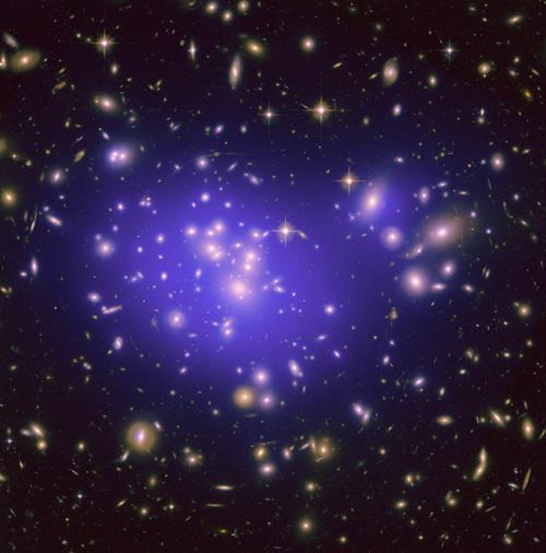 خوشه کهکشانی