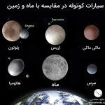 سیاره های کوتوله در منظومه شمسی