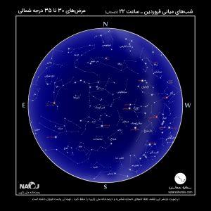 نقشه آسمان و صورت های فلکی فروردین