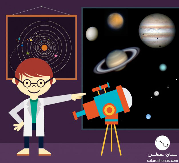 راهنمای رصد سیاره ها با تلسکوپ