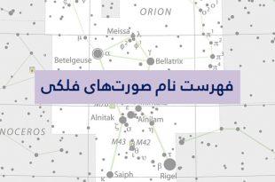 فهرست نامهای فارسی و انگلیسی صورت های فلکی