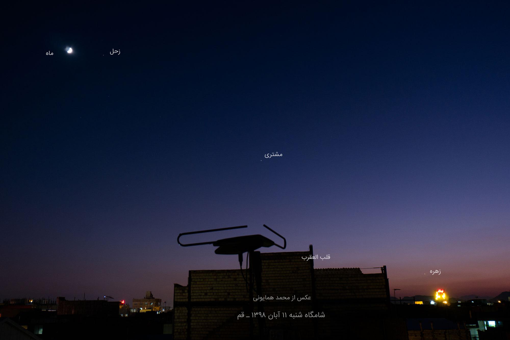 ماه و سیارات